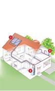 Sonnige Aussichten mit Solarkollektoren. Auch im Winter?
